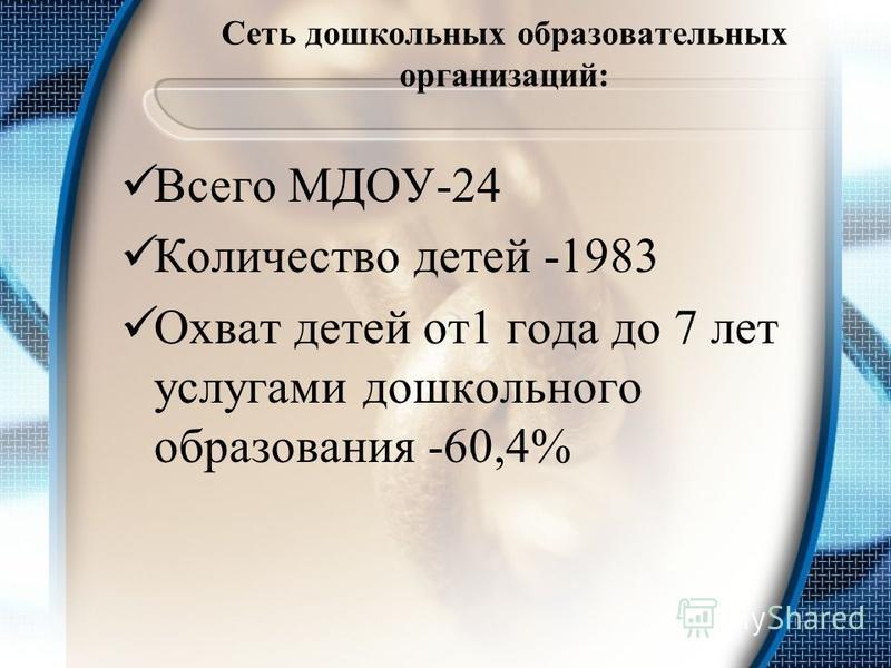 Сеть дошкольных образовательных организаций: Всего МДОУ-24 Количество детей -1983 Охват детей от 1 года до 7 лет услугами дошкольного образования -60,4%