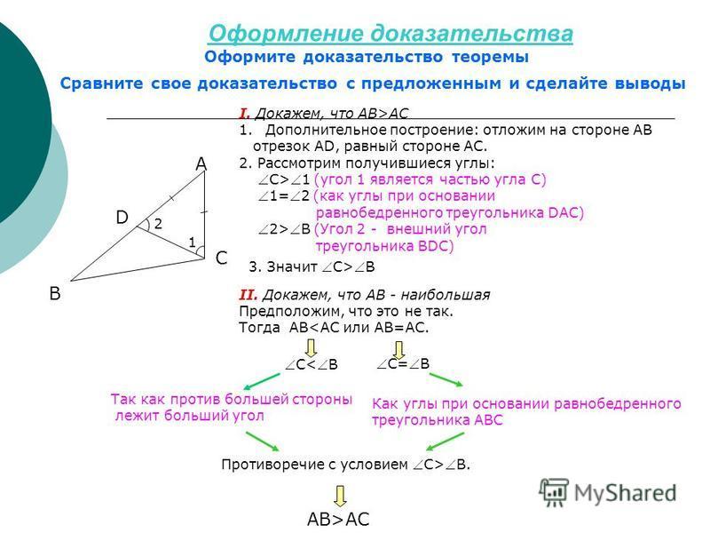 Оформление доказательства АВ>АС С D 1 2 В А I. Докажем, что АВ>АС 1. Дополнительное построение: отложим на стороне АВ отрезок АD, равный стороне АС. 2. Рассмотрим получившиеся углы: С>1 (угол 1 является частью угла С) 1=2 (как углы при основании равн