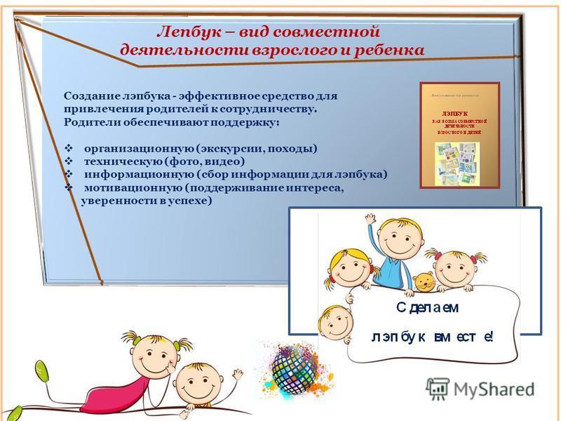 Создание лэпбука - эффективное средство для привлечения родителей к сотрудничеству. Родители обеспечивают поддержку: организационную (экскурсии, походы) техническую (фото, видео) информационную (сбор информации для лэпбука) мотивационную (поддерживан