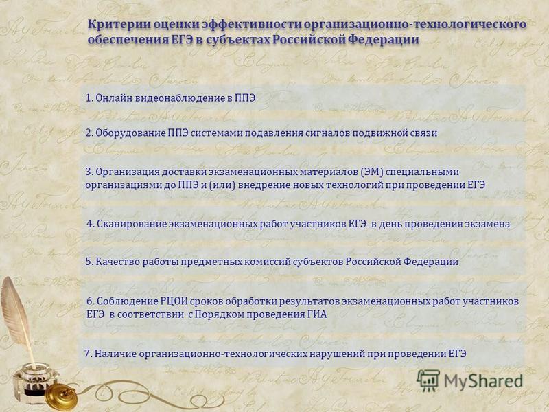 Критерии оценки эффективности организационно-технологического обеспечения ЕГЭ в субъектах Российской Федерации 1. Онлайн видеонаблюдение в ППЭ 2. Оборудование ППЭ системами подавления сигналов подвижной связи 3. Организация доставки экзаменационных м