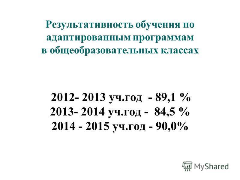 Результативность обучения по адаптированным программам в общеобразовательных классах 2012- 2013 уч.год - 89,1 % 2013- 2014 уч.год - 84,5 % 2014 - 2015 уч.год - 90,0%