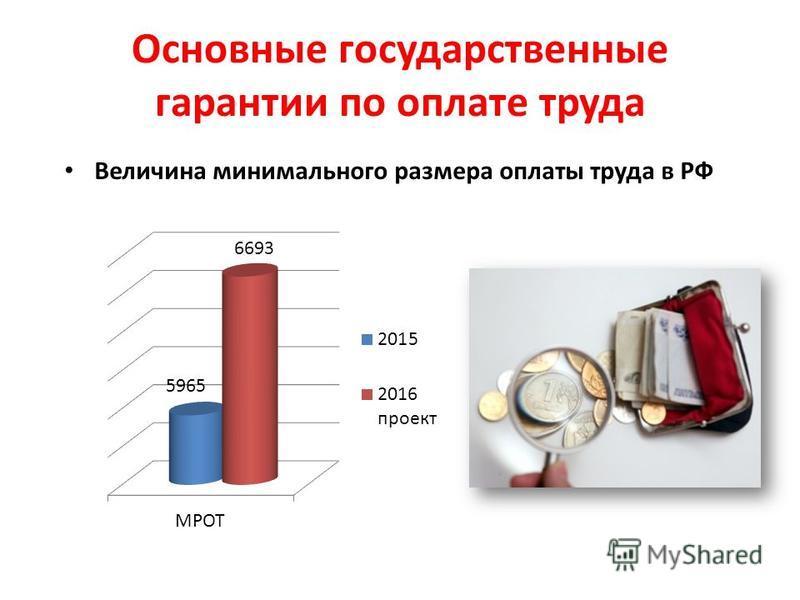 Основные государственные гарантии по оплате труда Величина минимального размера оплаты труда в РФ