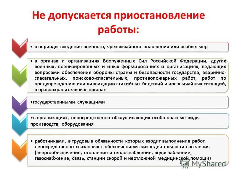 Не допускается приостановление работы: в периоды введения военного, чрезвычайного положения или особых мер в органах и организациях Вооруженных Сил Российской Федерации, других военных, военизированных и иных формированиях и организациях, ведающих во