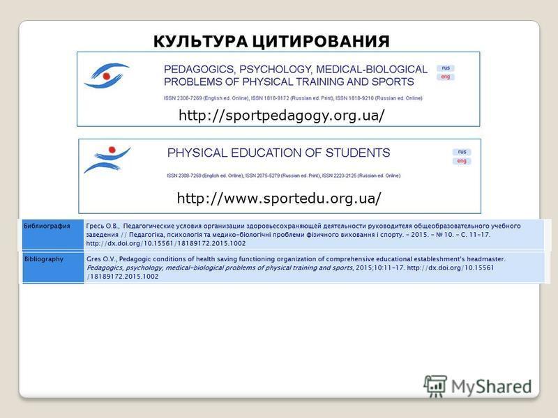 КУЛЬТУРА ЦИТИРОВАНИЯ http://sportpedagogy.org.ua/ http://www.sportedu.org.ua/