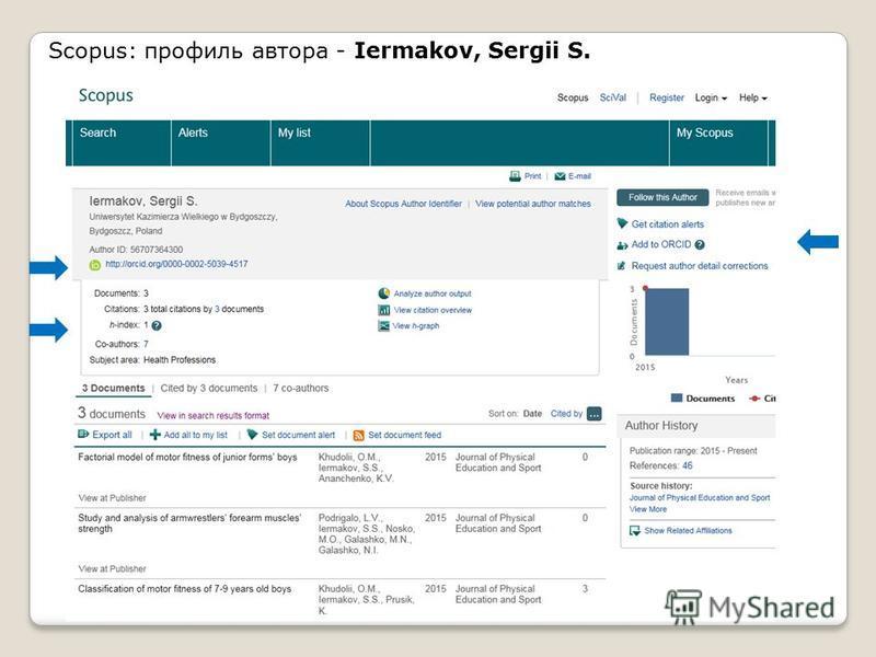 Scopus: профиль автора - Iermakov, Sergii S.