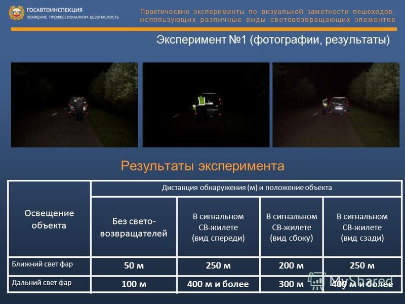 Эксперимент 1 (фотографии, результаты) Практические эксперименты по визуальной заметности пешеходов, использующих различные виды световозвращающих элементов Освещение объекта Дистанция обнаружения (м) и положение объекта Без свето- фазовращателей В с