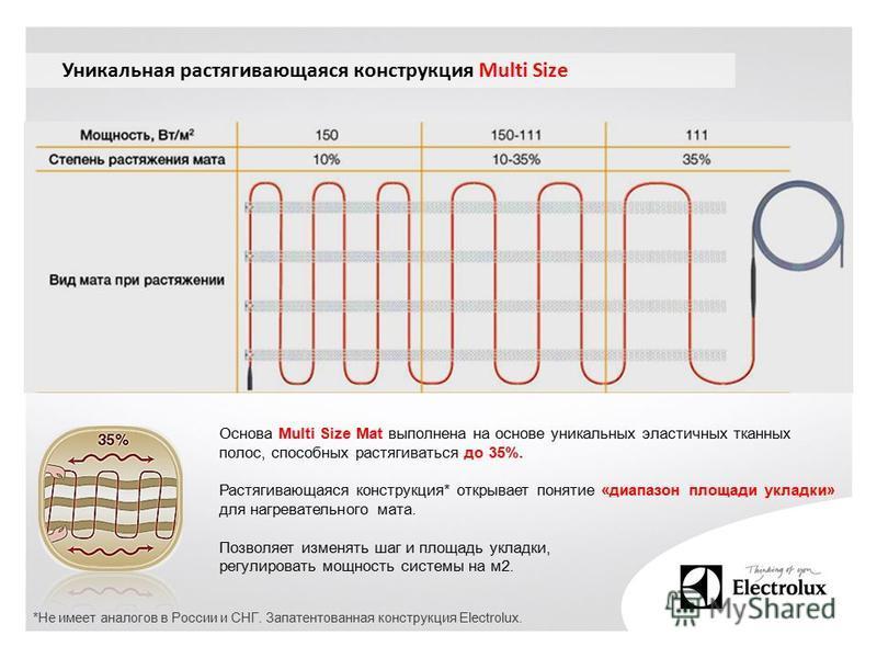 Уникальная растягивающаяся конструкция Multi Size Основа Multi Size Mat выполнена на основе уникальных эластичных тканных полос, способных растягиваться до 35%. Растягивающаяся конструкция* открывает понятие «диапазон площади укладки» для нагреватель