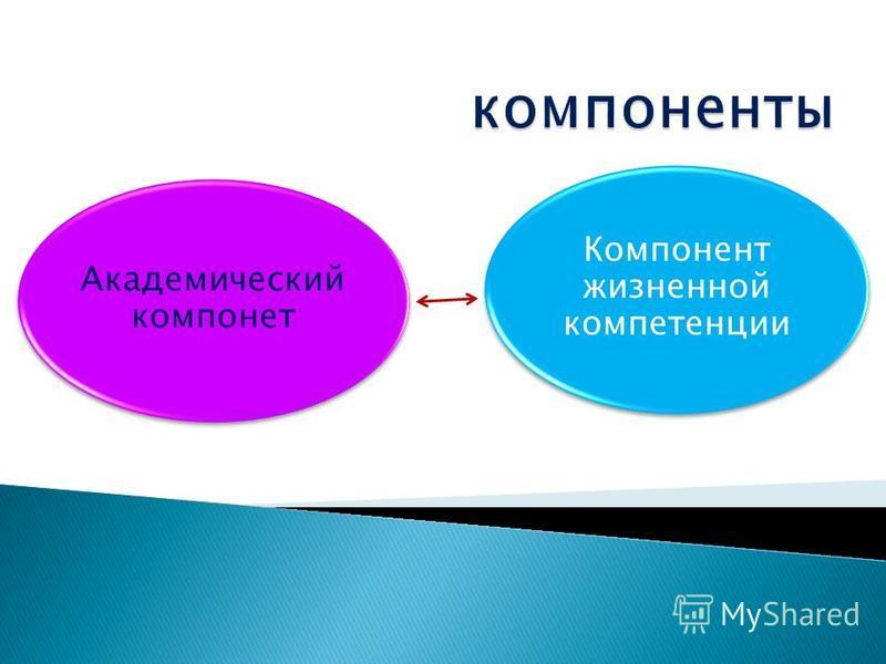 Академический компонент Компонент жизненной компетенции