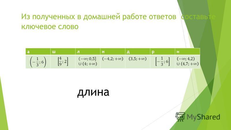 Из полученных в домашней работе ответов составьте ключевое слово ашлндри длина