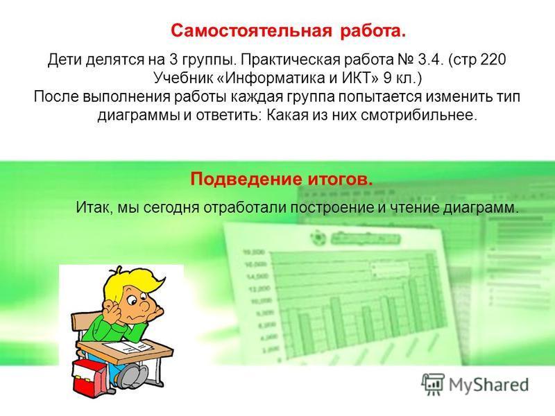 Дети делятся на 3 группы. Практическая работа 3.4. (стр 220 Учебник «Информатика и ИКТ» 9 кл.) После выполнения работы каждая группа попытается изменить тип диаграммы и ответить: Какая из них смотрибильнее. Самостоятельная работа. Итак, мы сегодня от