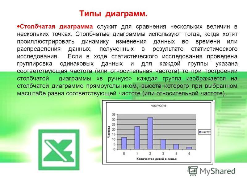 Столбчатая диаграмма служит для сравнения нескольких величин в нескольких точках. Столбчатые диаграммы используют тогда, когда хотят проиллюстрировать динамику изменения данных во времени или распределения данных, полученных в результате статистическ