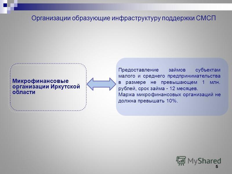 5 Микрофинансовые организации Иркутской области Предоставление займов субъектам малого и среднего предпринимательства в размере не превышающем 1 млн. рублей, срок займа - 12 месяцев. Маржа микрофинансовых организаций не должна превышать 10%. Организа