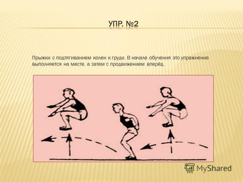 Прыжки с подтягиванием колен к груди. В начале обучения это упражнение выполняется на месте, а затем с продвижением вперёд.