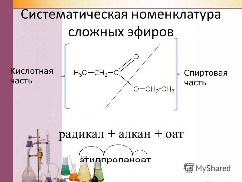 Систематическая номенклатура сложных эфиров Кислотная часть Спиртновая часть радикал + алкан + оат