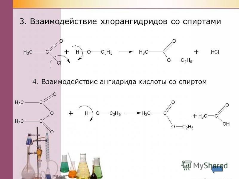 3. Взаимодействие хлорангидридов со спиртами 4. Взаимодействие ангидрида кислоты со спиртом