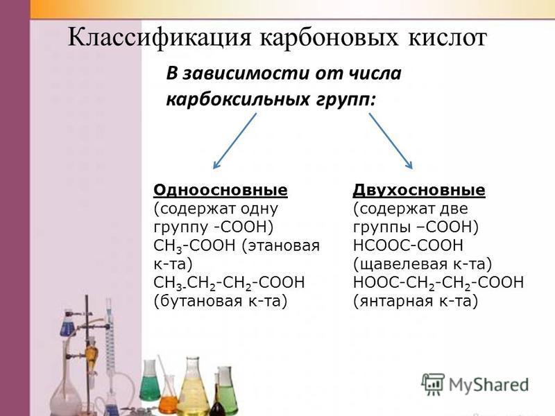 Классификация карбоновых кислот В зависимости от числа карбоксильных групп: Одноосновные (содержат одну группу -COOH) CH 3 -COOH (этанновая к-та) CH 3- CH 2 -CH 2 -COOH (бутанновая к-та) Двухосновные (содержат две группы –COOH) HCOOC-COOH (щавелевая