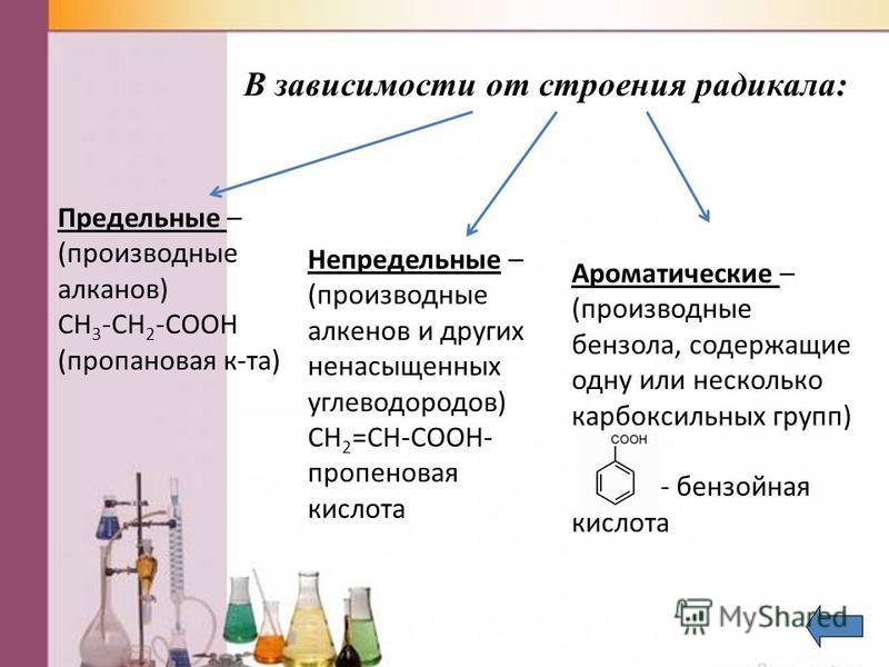В зависимости от строения радикала: Предельные – (производные алканов) CH 3 -CH 2 -COOH (пропанновая к-та) Непредельные – (производные алкенов и других ненасыщенных углеводородов) CH 2 =CH-COOH- пропанновая кислота Ароматические – (производные бензол