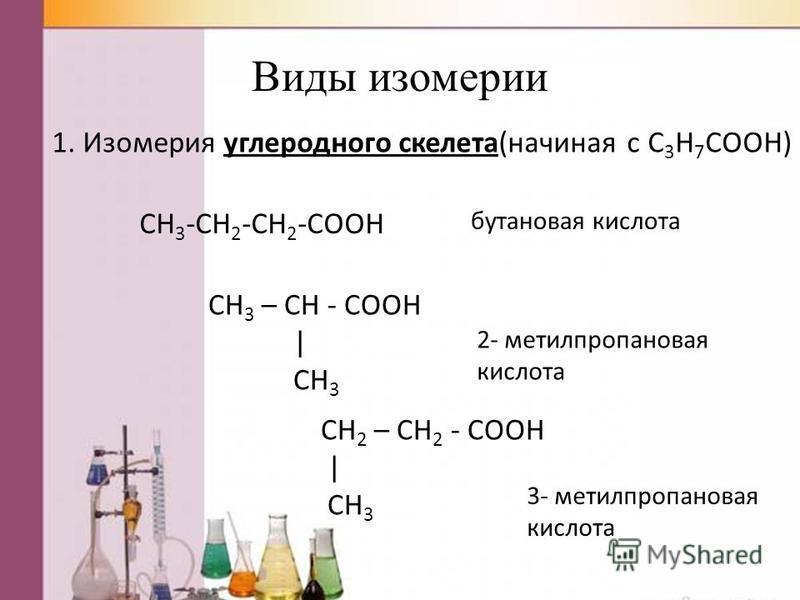 Виды изомерии 1. Изомерия углеродного скелета(начиная с C 3 H 7 COOH) CH 3 -CH 2 -CH 2 -COOH CH 3 – CH - COOH | CH 3 бутанновая кислота 2- метилпропанновая кислота CH 2 – CH 2 - COOH | CH 3 3- метилпропанновая кислота