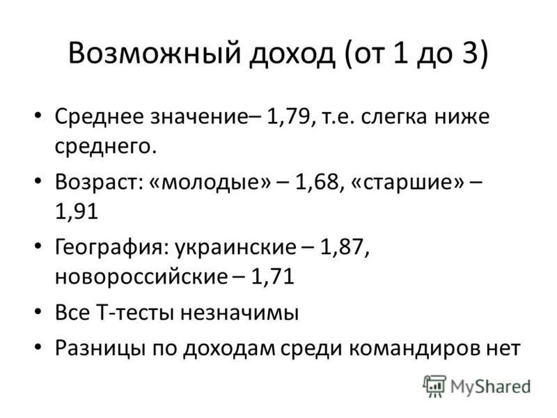 Возможный доход (от 1 до 3) Среднее значение– 1,79, т.е. слегка ниже среднего. Возраст: «молодые» – 1,68, «старшие» – 1,91 География: украинские – 1,87, новороссийские – 1,71 Все Т-тесты незначимы Разницы по доходам среди командиров нет