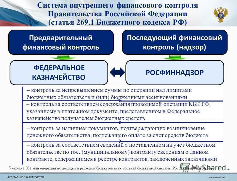 *) около 1 081 млн операций по доходам и расходам бюджетов всех уровней бюджетной системы Российской Федерации – контроль за наличием документов, подтверждающих возникновение денежного обязательства, подлежащего оплате за счет средств бюджета – контр