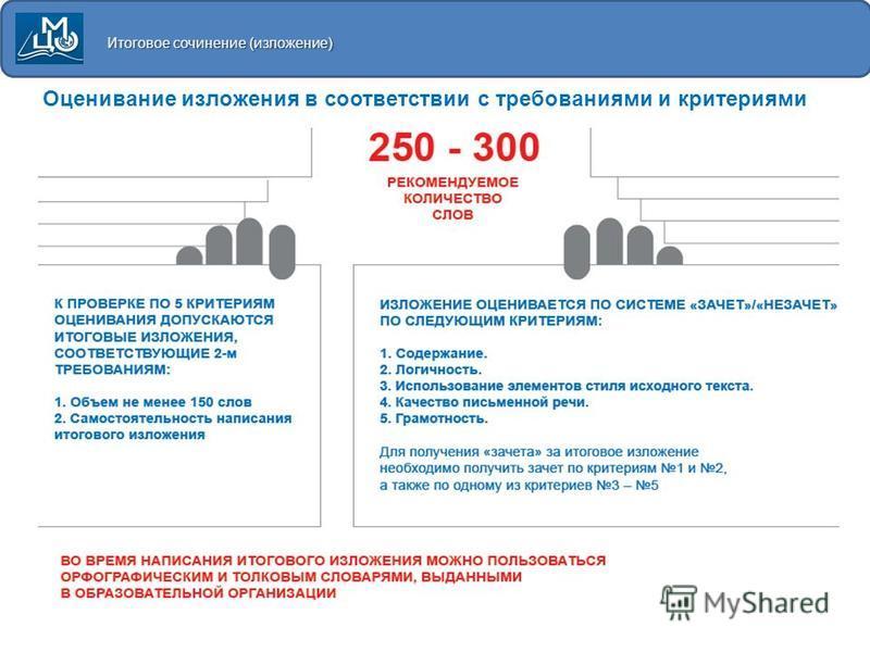 Итоговое сочинение (изложение) Оценивание изложения в соответствии с требованиями и критериями