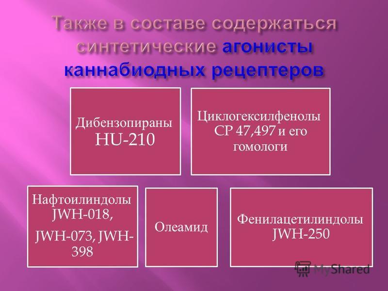 Дибензопираны HU-210 Циклогексилфенолы CP 47,497 и его гомологи Нафтоилиндолы JWH-018, JWH-073, JWH- 398 Фенилацетилиндолы J WH-250 Олеамид