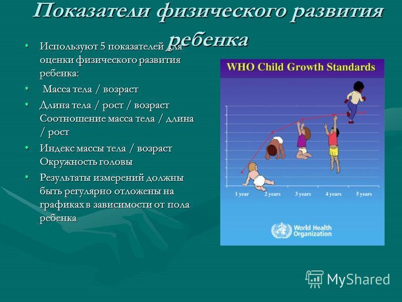 Показатели физического развития ребенка Используют 5 показателей для оценки физического развития ребенка:Используют 5 показателей для оценки физического развития ребенка: Масса тела / возраст Масса тела / возраст Длина тела / рост / возраст Соотношен