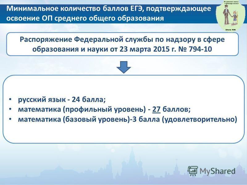 Минимальное количество баллов ЕГЭ, подтверждающее освоение ОП среднего общего образования Распоряжение Федеральной службы по надзору в сфере образования и науки от 23 марта 2015 г. 794-10 русский язык - 24 балла; математика (профильный уровень) - 27