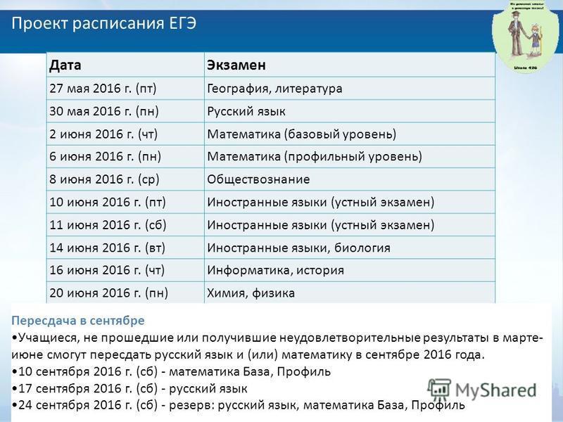 Проект расписания ЕГЭ Дата Экзамен 27 мая 2016 г. (пт)География, литература 30 мая 2016 г. (пн)Русский язык 2 июня 2016 г. (чт)Математика (базовый уровень) 6 июня 2016 г. (пн)Математика (профильный уровень) 8 июня 2016 г. (ср)Обществознание 10 июня 2