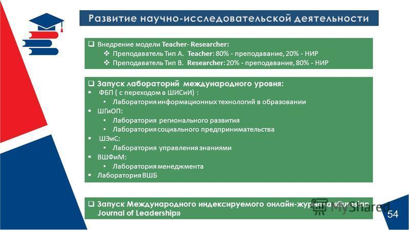 Внедрение модели Teacher- Researcher: Преподаватель Тип А. Teacher: 80% - преподавание, 20% - НИР Преподаватель Тип B. Researcher: 20% - преподавание, 80% - НИР Запуск Международного индексируемого онлайн-журнала «Eurasian Journal of Leadership» Запу