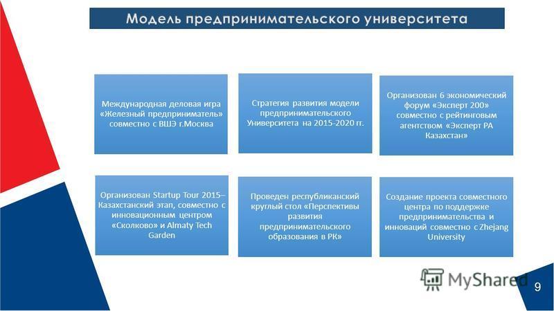 9 Международная деловая игра «Железный предприниматель» совместно с ВШЭ г.Москва Проведен республиканский круглый стол «Перспективы развития предпринимательского образования в РК» Организован 6 экономический форум «Эксперт 200» совместно с рейтинговы