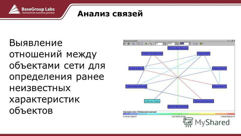 Выявление отношений между объектами сети для определения ранее неизвестных характеристик объектов Анализ связей