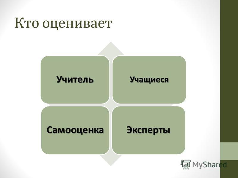 Кто оценивает Учитель Учащиеся Самооценка Эксперты