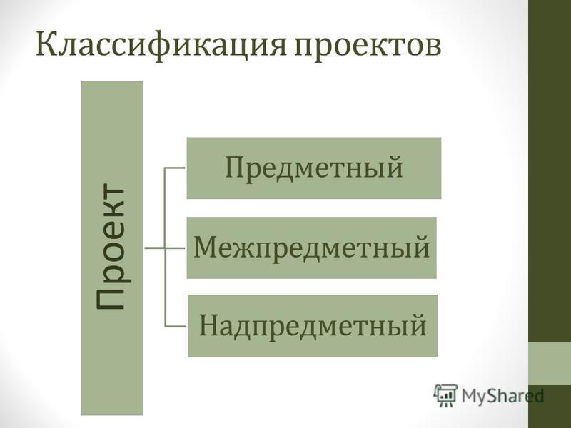 Проект Предметный Межпредметный Надпредметный Классификация проектов