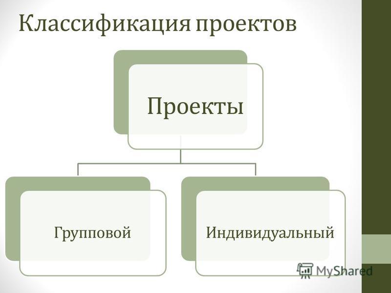 Проекты Групповой Индивидуальный Классификация проектов