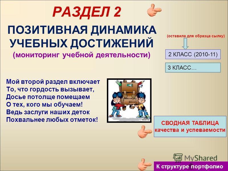 РАЗДЕЛ 2 Мой второй раздел включает То, что гордость вызывает, Досье потолще помещаем О тех, кого мы обучаем! Ведь заслуги наших деток Похвальнее любых отметок! 2 КЛАСС (2010-11) ПОЗИТИВНАЯ ДИНАМИКА УЧЕБНЫХ ДОСТИЖЕНИЙ (мониторинг учебной деятельности