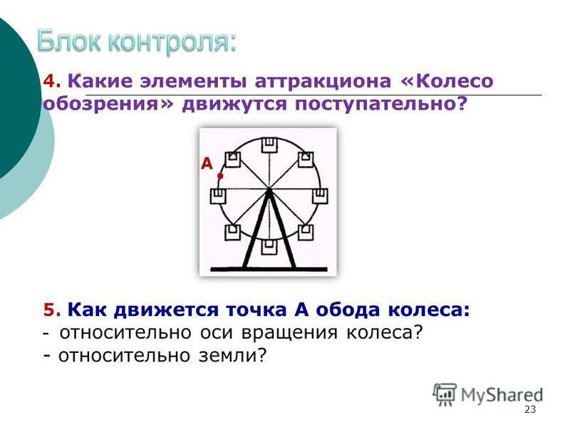 5. Как движется точка А обода колеса: - относительно оси вращения колеса? - относительно земли? 4. Какие элементы аттракциона «Колесо обозрения» движутся поступательно? 23 А