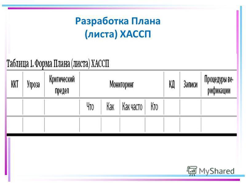 Разработка Плана (листа) ХАССП