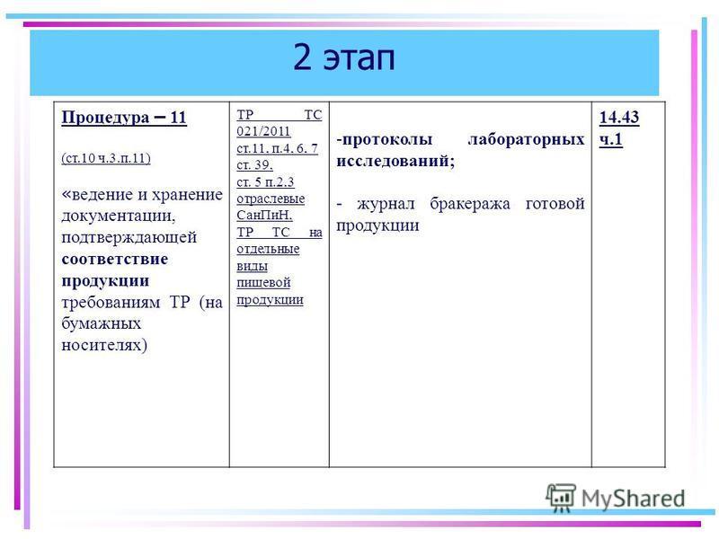 2 этап Процедура – 11 (ст.10 ч.3.п.11) « ведение и хранение документации, подтверждающей соответствие продукции требованиям ТР (на бумажных носителях) ТР ТС 021/2011 ст.11, п.4, 6, 7 ст. 39, ст. 5 п.2,3 отраслевые Сан ПиН, ТР ТС на отдельные виды пищ
