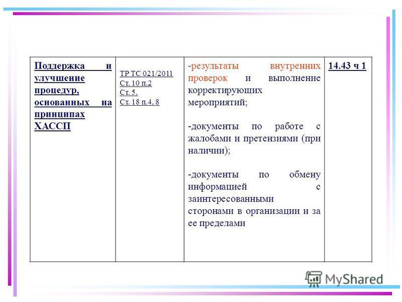 Поддержка и улучшение процедур, основанных на принципах ХАССП ТР ТС 021/2011 Ст. 10 п.2 Ст. 5, Ст. 18 п.4, 8 -результаты внутренних проверок и выполнение корректирующих мероприятий; -документы по работе с жалобами и претензиями (при наличии); -докуме