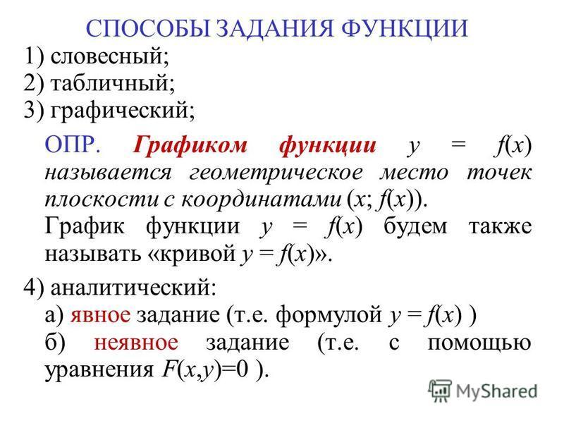 СПОСОБЫ ЗАДАНИЯ ФУНКЦИИ 1) словесный; 2) табличный; 3) графический; ОПР. Графиком функции y = f(x) называется геометрическое место точек плоскости с координатами (x; f(x)). График функции y = f(x) будем также называть «кривой y = f(x)». 4) аналитичес