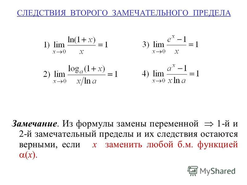 СЛЕДСТВИЯ ВТОРОГО ЗАМЕЧАТЕЛЬНОГО ПРЕДЕЛА Замечание. Из формулы замены переменной 1-й и 2-й замечательный пределы и их следствия остаются верными, если x заменить любой б.м. функцией (x).