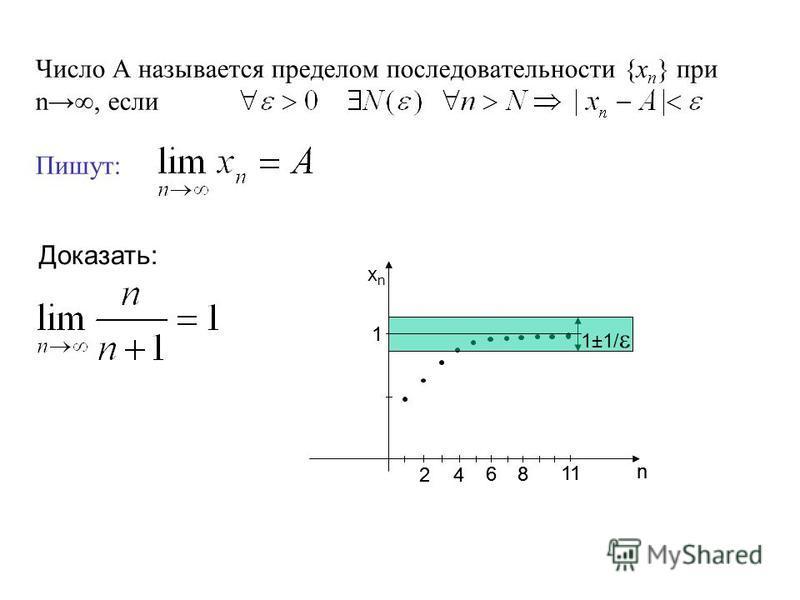 Число А называется пределом последовательности {x n } при n, если Пишут: n xnxn 1 2 4 6 8 11 Доказать: 1±1/ n 1 2 4 6 8 11