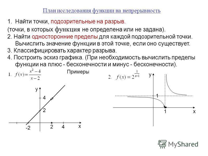 План исследования функции на непрерывность 1. Найти точки, подозрительные на разрыв. (точки, в которых функция не определена или не задана). 2. Найти односторонние пределы для каждой подозрительной точки. Вычислить значение функции в этой точке, если