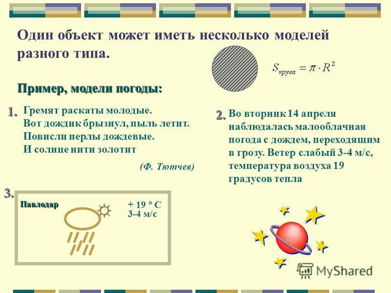 Один объект может иметь несколько моделей разного типа. Пример, модели погоды: Гремят раскаты молодые. Вот дождик брызнул, пыль летит. Повисли перлы дождевые. И солнце нити золотит (Ф. Тютчев)1. Во вторник 14 апреля наблюдалась малооблачная погода с