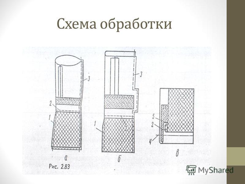 Схема обработки