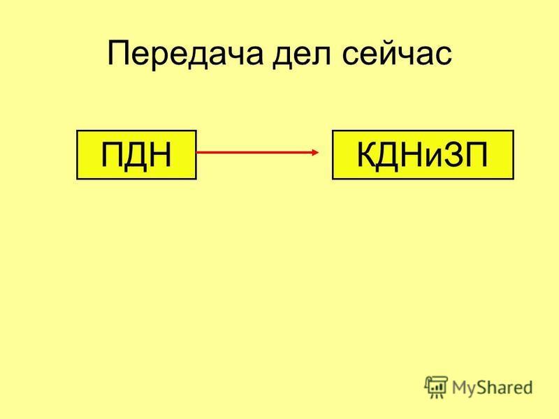 Передача дел сейчас ПДНКДНиЗП