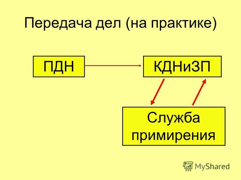 Передача дел (на практике) ПДНКДНиЗП Служба примирения