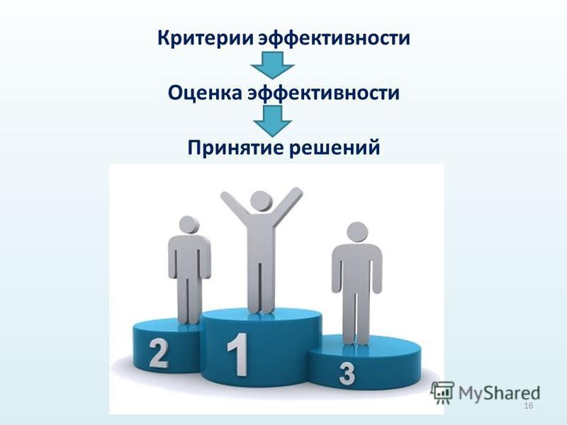 Критерии эффективности Оценка эффективности Принятие решений 16