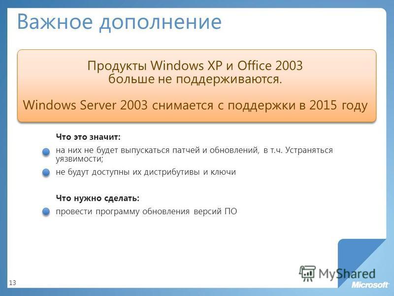 Важное дополнение 13 Продукты Windows XP и Office 2003 больше не поддерживаются. Windows Server 2003 снимается с поддержки в 2015 году Что это значит: на них не будет выпускаться патчей и обновлений, в т.ч. Устраняться уязвимости; не будут доступны и